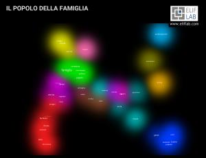 Elif Lab - Programma IL POPOLO DELLA FAMIGLIA - Elezioni 2018