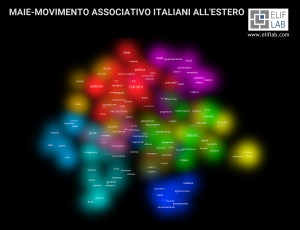 Elif Lab - Programma MAIE-MOVIMENTO ASSOCIATIVO ITALIANI ALL_ESTERO - Elezioni 2018