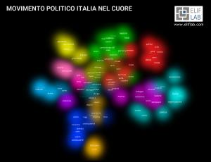 Elif Lab - Programma MOVIMENTO POLITICO ITALIA NEL CUORE - Elezioni 2018