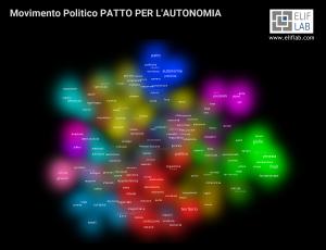 Elif Lab - Programma Movimento Politico PATTO PER L_AUTONOMIA - Elezioni 2018