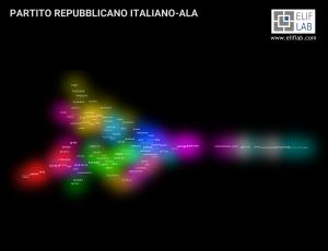 Elif Lab - Programma PARTITO REPUBBLICANO ITALIANO-ALA - Elezioni 2018