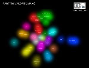 Elif Lab - Programma PARTITO VALORE UMANO - Elezioni 2018