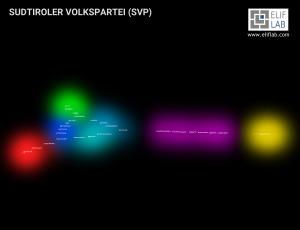 Elif Lab - Programma SUDTIROLER VOLKSPARTEI (SVP) - Elezioni 2018