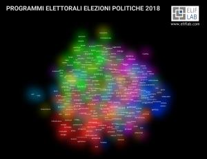 Elif Lab - Programmi elettorali elezioni politiche italiane 2018